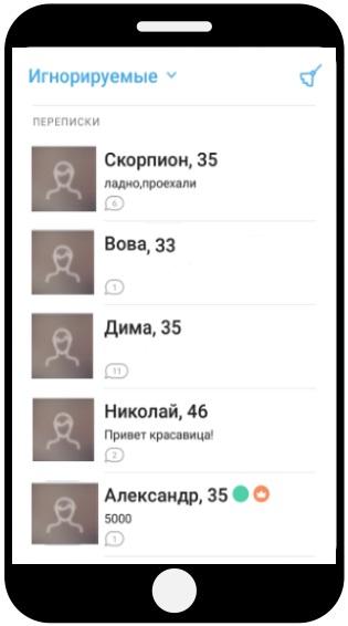 Список ігнорованих з мобільного